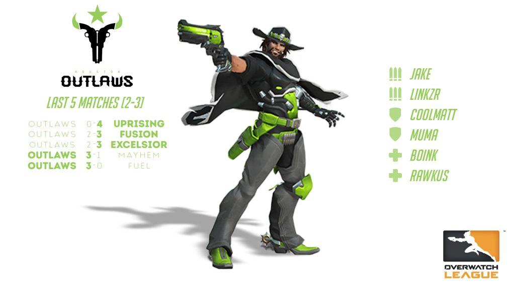 houston outlaws overwatch league roster ranking record