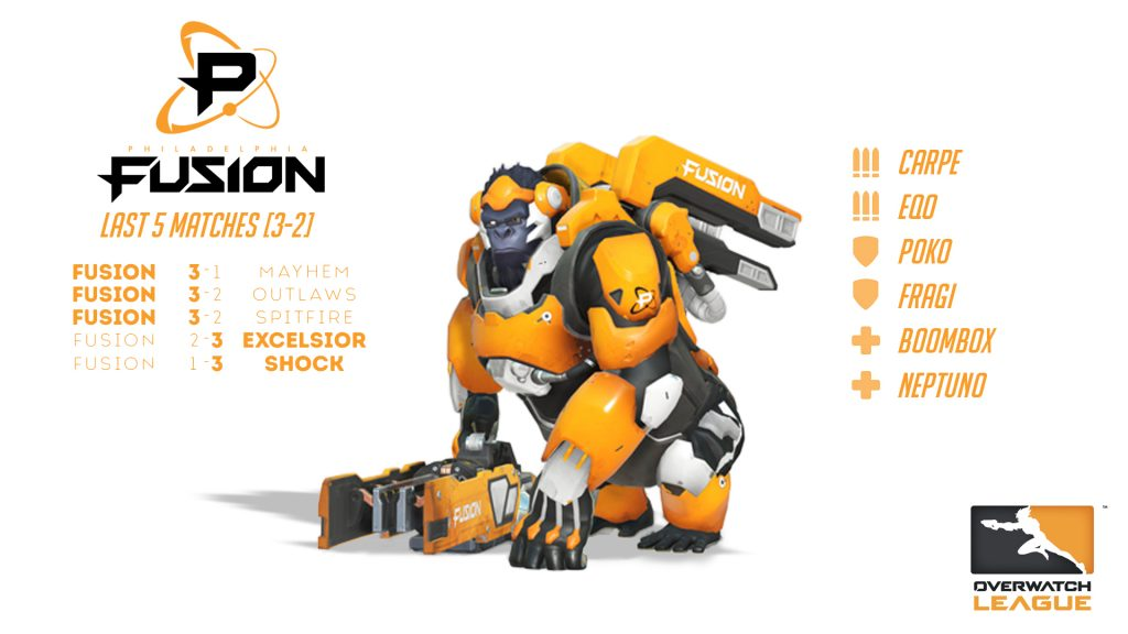 philadelphia fusion overwatch league roter rankings record